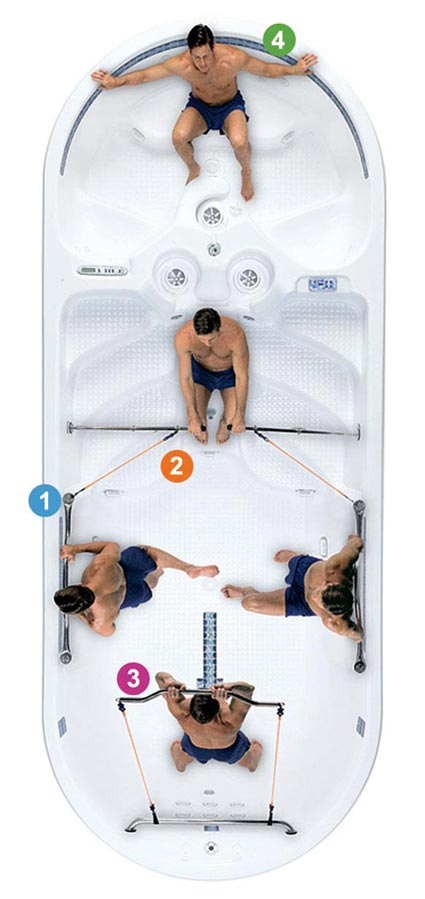 Dimension One Aquatic Fitness System